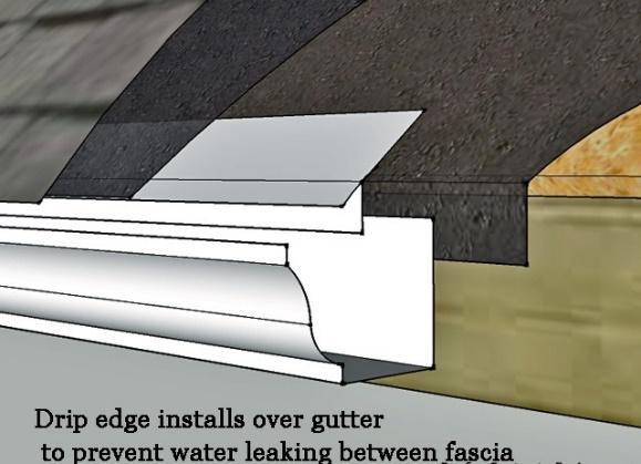 shingle roof drip edge