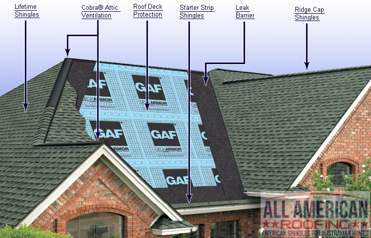 GAF roof shingle system